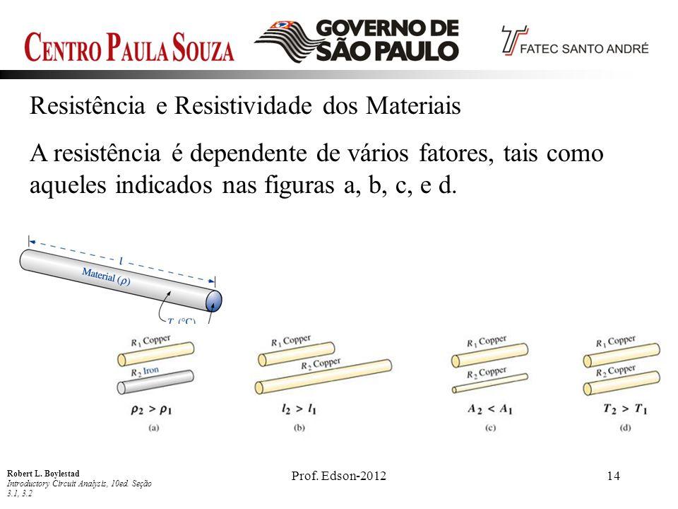 Prof. Edson-201214 Resistência e Resistividade dos Materiais A resistência é dependente de vários fatores, tais como aqueles indicados nas figuras a,