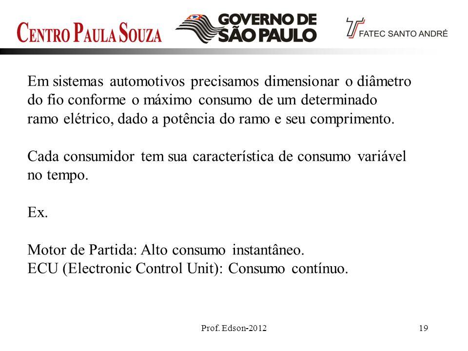 Prof. Edson-201219 Em sistemas automotivos precisamos dimensionar o diâmetro do fio conforme o máximo consumo de um determinado ramo elétrico, dado a
