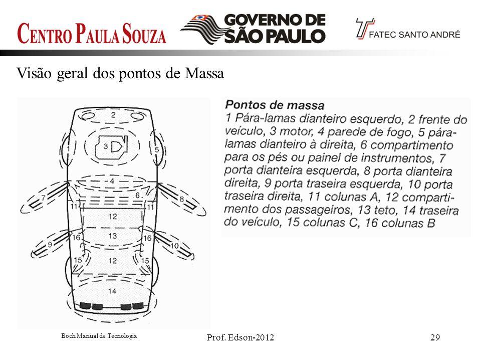 Prof. Edson-201229 Boch Manual de Tecnologia Visão geral dos pontos de Massa