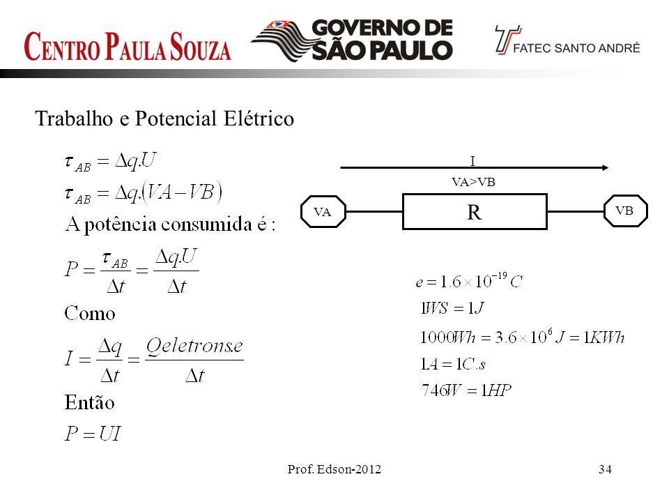Prof. Edson-201234 Trabalho e Potencial Elétrico R VA VB I VA>VB