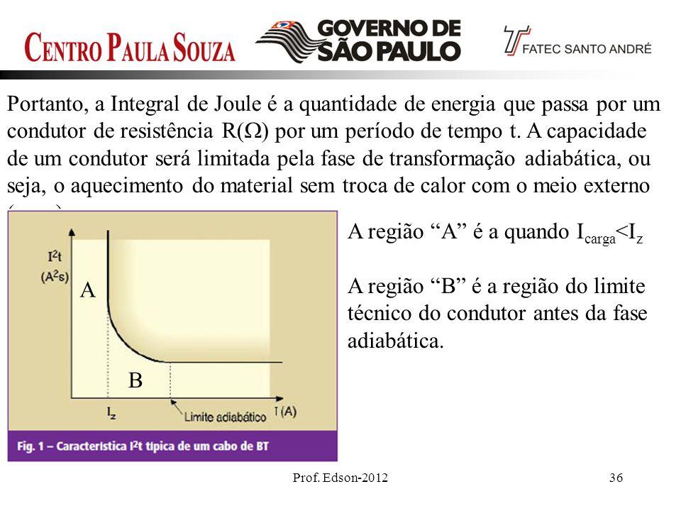 Prof. Edson-201236 Portanto, a Integral de Joule é a quantidade de energia que passa por um condutor de resistência R( ) por um período de tempo t. A
