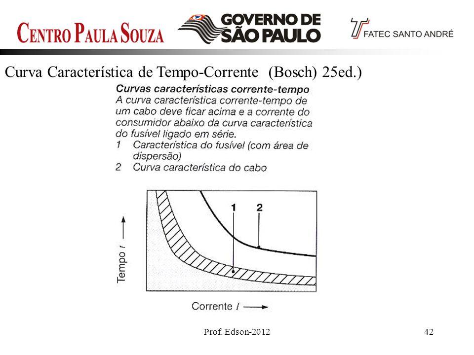 Prof. Edson-201242 Curva Característica de Tempo-Corrente (Bosch) 25ed.)