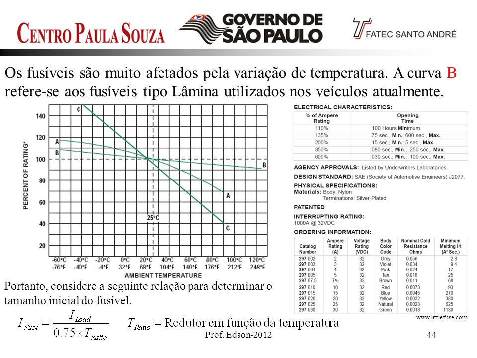 Prof. Edson-201244 Os fusíveis são muito afetados pela variação de temperatura. A curva B refere-se aos fusíveis tipo Lâmina utilizados nos veículos a