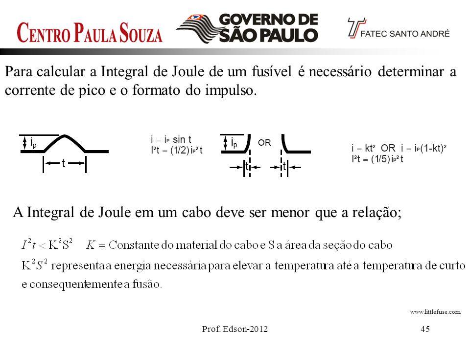 Prof. Edson-201245 Para calcular a Integral de Joule de um fusível é necessário determinar a corrente de pico e o formato do impulso. www.littlefuse.c