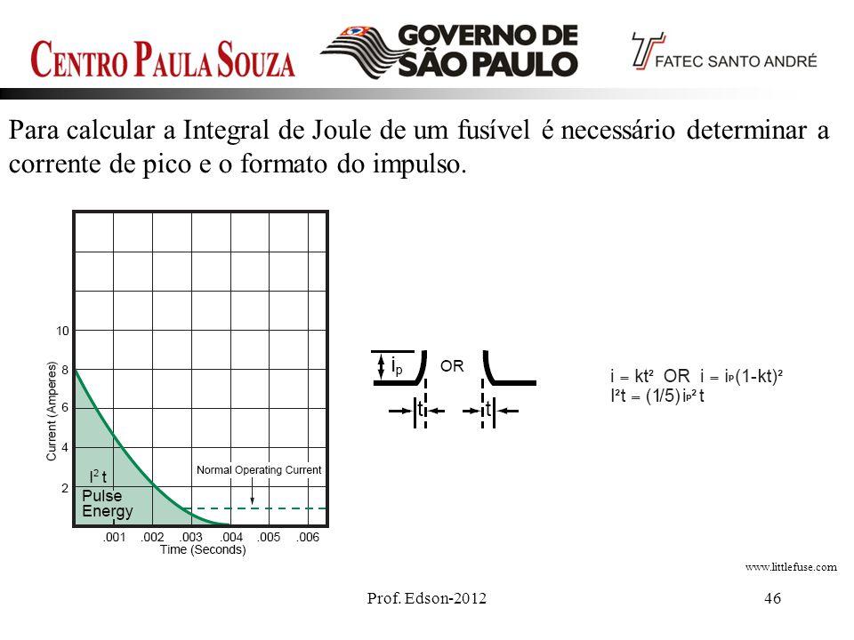 Prof. Edson-201246 Para calcular a Integral de Joule de um fusível é necessário determinar a corrente de pico e o formato do impulso. www.littlefuse.c