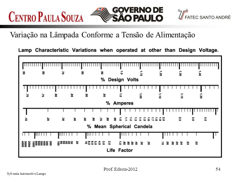 Prof. Edson-201254 Variação na Lâmpada Conforme a Tensão de Alimentação Sylvania Automotive Lamps