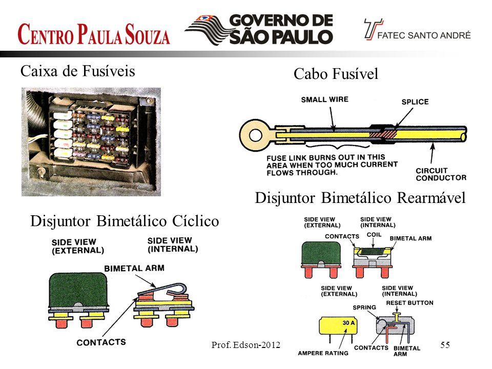 Prof. Edson-201255 Caixa de Fusíveis Cabo Fusível Disjuntor Bimetálico Cíclico Disjuntor Bimetálico Rearmável