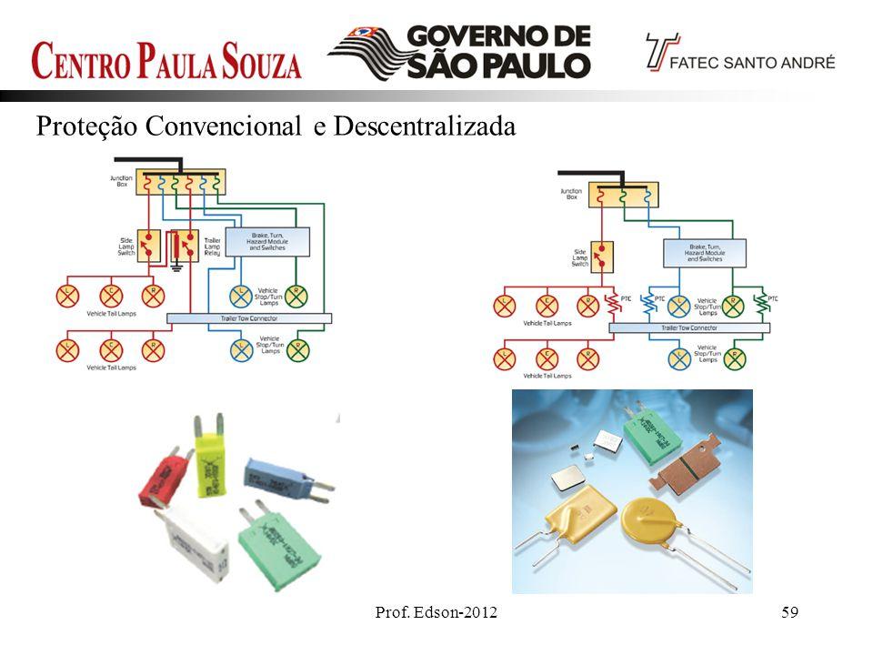 Prof. Edson-201259 Proteção Convencional e Descentralizada