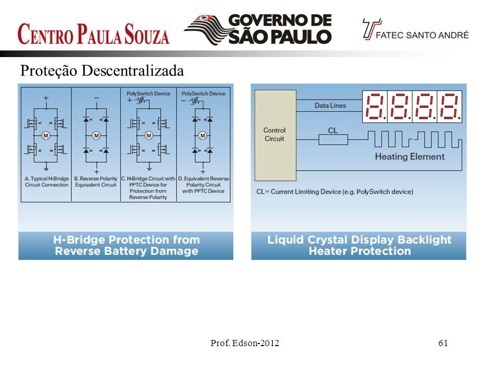 Prof. Edson-201261 Proteção Descentralizada