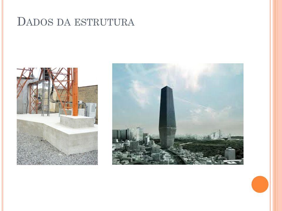 D ADOS DA ESTRUTURA