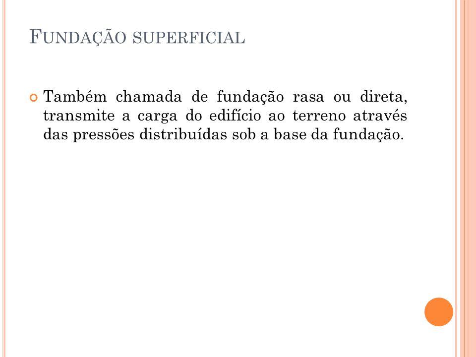 F UNDAÇÃO SUPERFICIAL Também chamada de fundação rasa ou direta, transmite a carga do edifício ao terreno através das pressões distribuídas sob a base