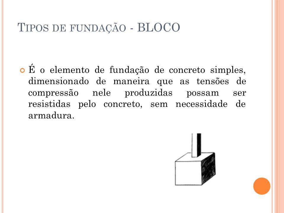 É o elemento de fundação de concreto simples, dimensionado de maneira que as tensões de compressão nele produzidas possam ser resistidas pelo concreto