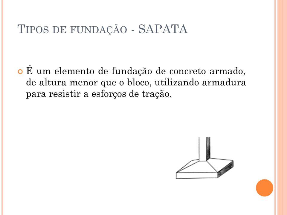 T IPOS DE FUNDAÇÃO - SAPATA É um elemento de fundação de concreto armado, de altura menor que o bloco, utilizando armadura para resistir a esforços de