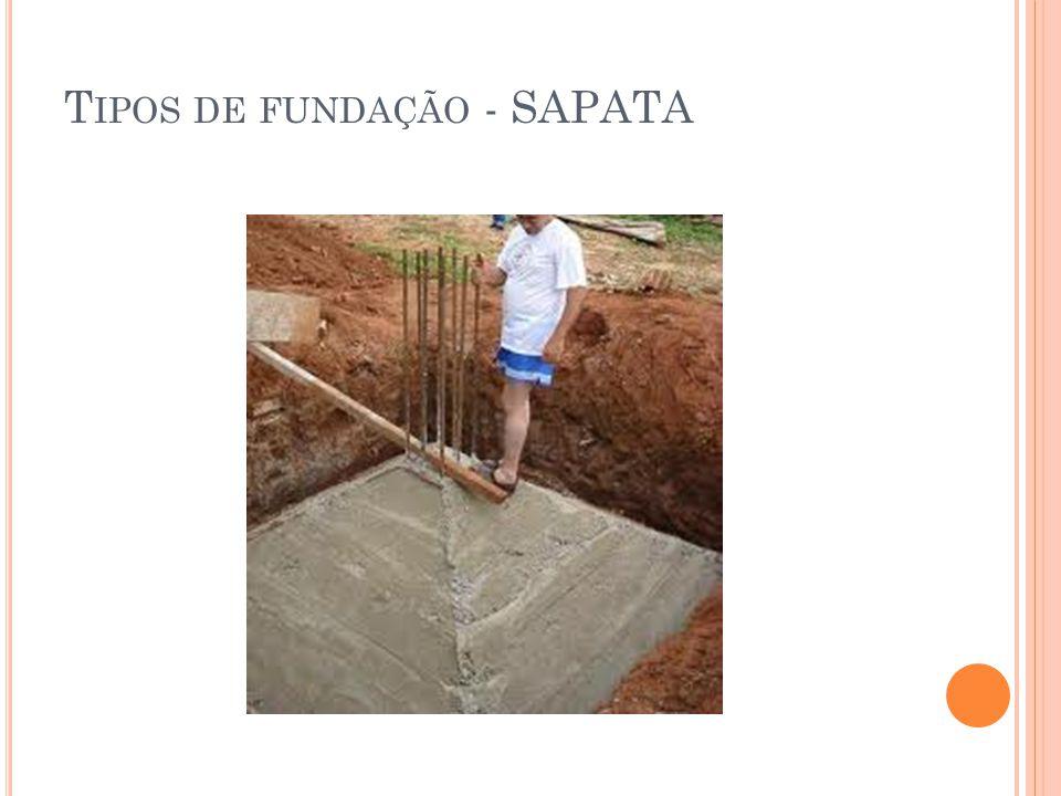 T IPOS DE FUNDAÇÃO - SAPATA