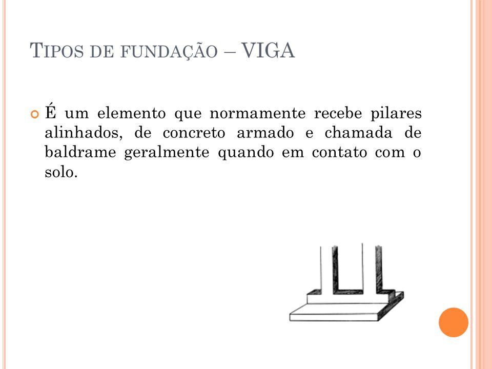 T IPOS DE FUNDAÇÃO – VIGA É um elemento que normamente recebe pilares alinhados, de concreto armado e chamada de baldrame geralmente quando em contato
