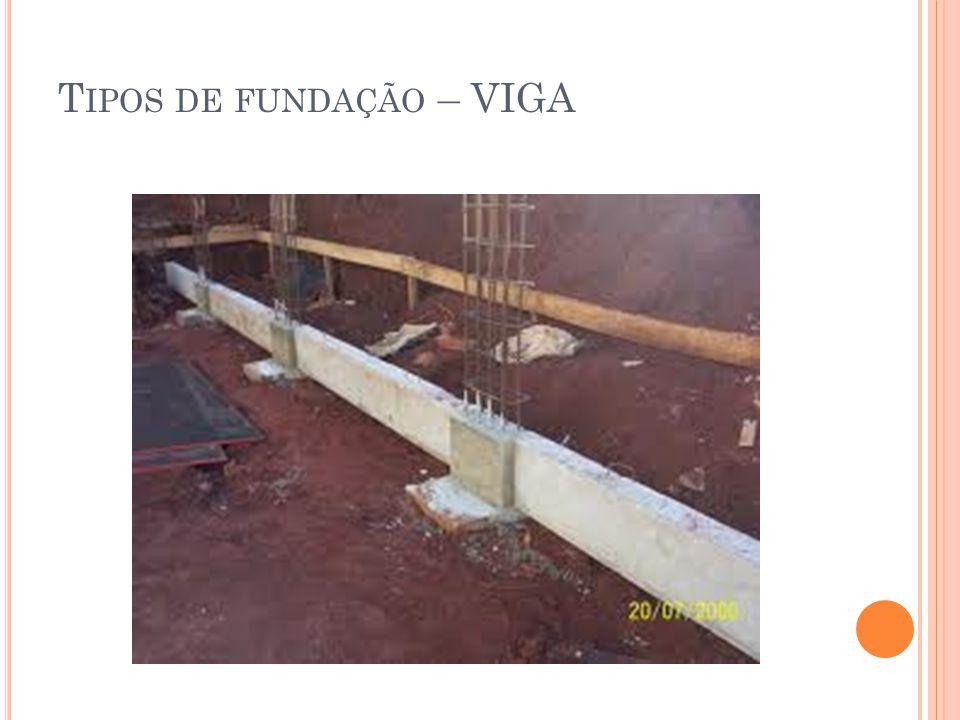 T IPOS DE FUNDAÇÃO – VIGA