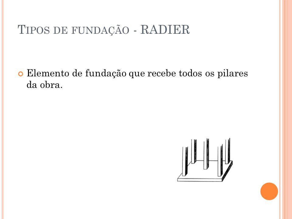 T IPOS DE FUNDAÇÃO - RADIER Elemento de fundação que recebe todos os pilares da obra.