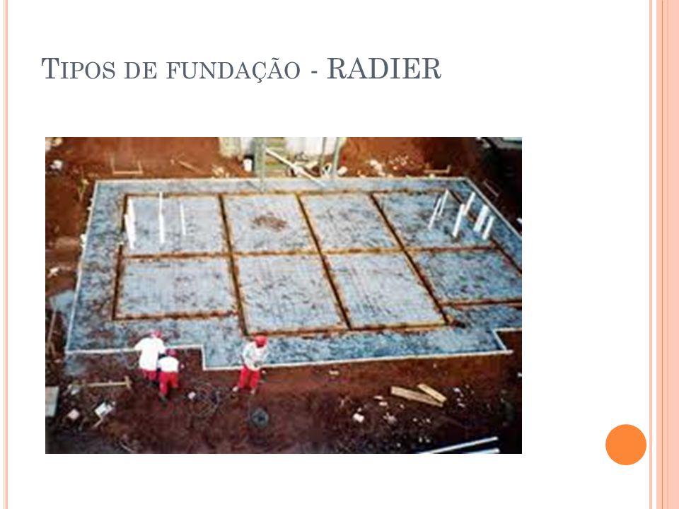 T IPOS DE FUNDAÇÃO - RADIER