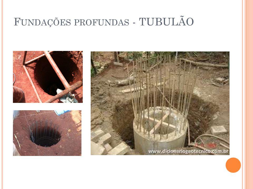 F UNDAÇÕES PROFUNDAS - TUBULÃO
