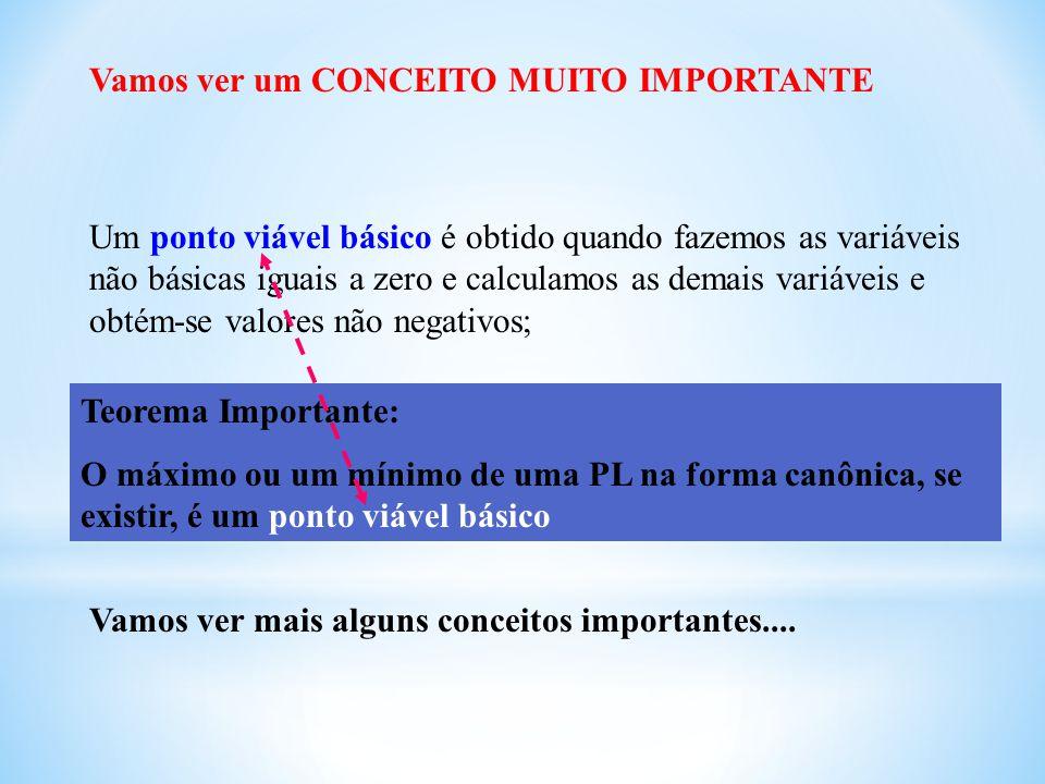 Um ponto viável básico é obtido quando fazemos as variáveis não básicas iguais a zero e calculamos as demais variáveis e obtém-se valores não negativo