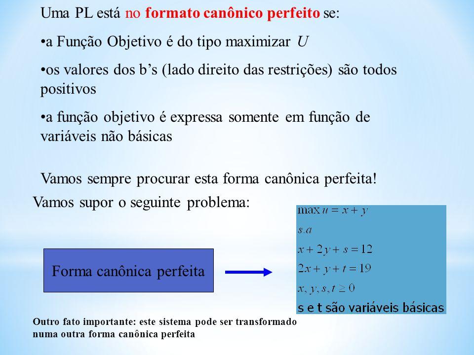Uma PL está no formato canônico perfeito se: a Função Objetivo é do tipo maximizar U os valores dos bs (lado direito das restrições) são todos positiv