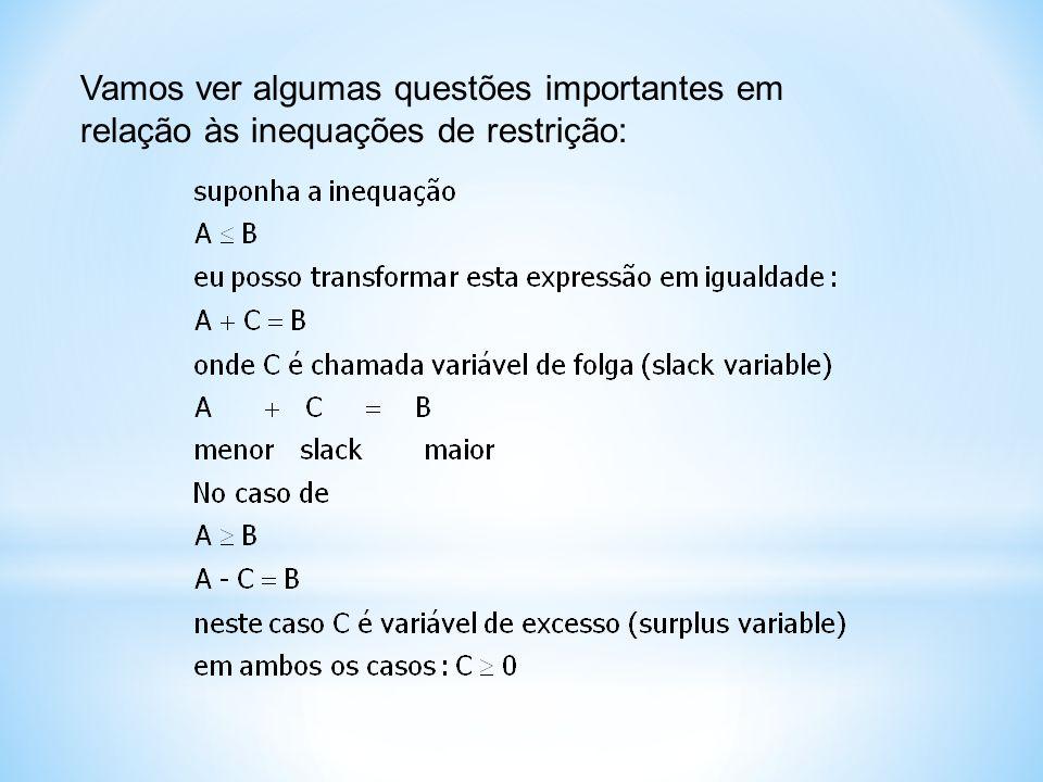 Considera-se em geral que: variável básica = variável dependente = variável slack variável independente é sinônimo de não básica A forma canônica facilita a solução da PL: Qualquer problema de PL possui uma forma canônica.