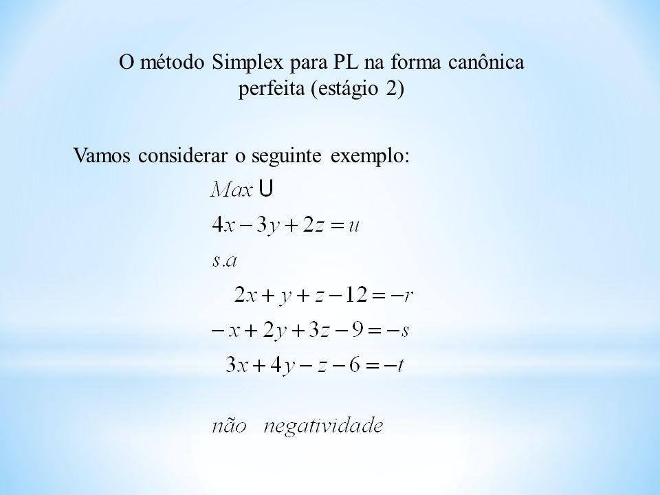 O método Simplex para PL na forma canônica perfeita (estágio 2) Vamos considerar o seguinte exemplo: