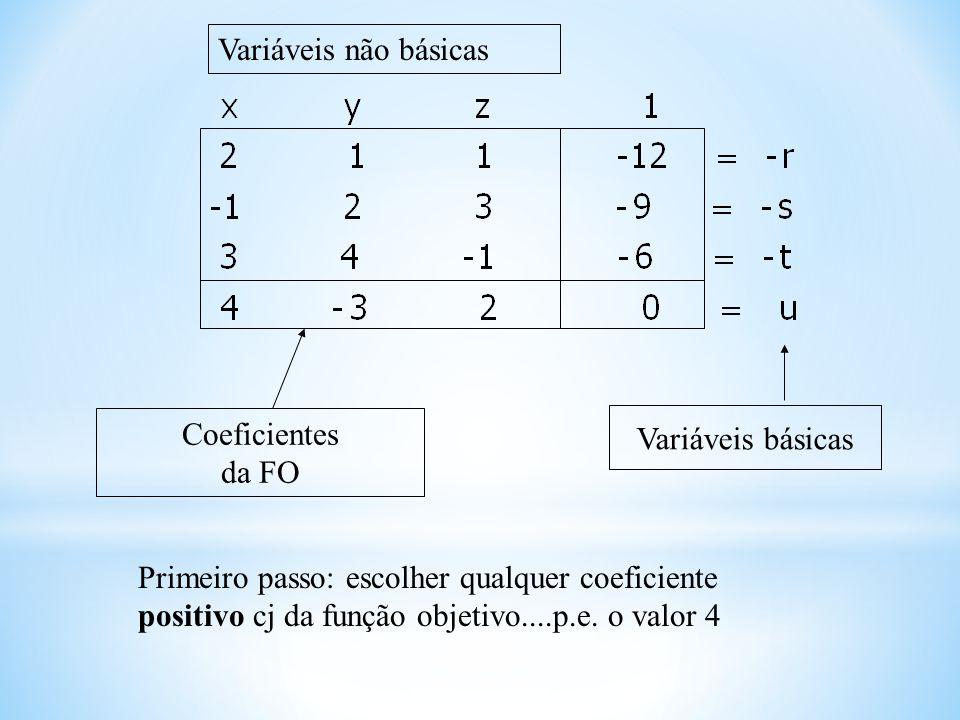 Coeficientes da FO Variáveis básicas Variáveis não básicas Primeiro passo: escolher qualquer coeficiente positivo cj da função objetivo....p.e. o valo