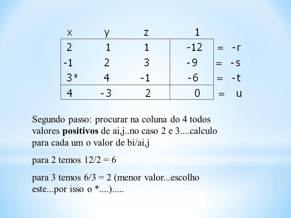 Segundo passo: procurar na coluna do 4 todos valores positivos de ai,j..no caso 2 e 3....calculo para cada um o valor de bi/ai,j para 2 temos 12/2 = 6