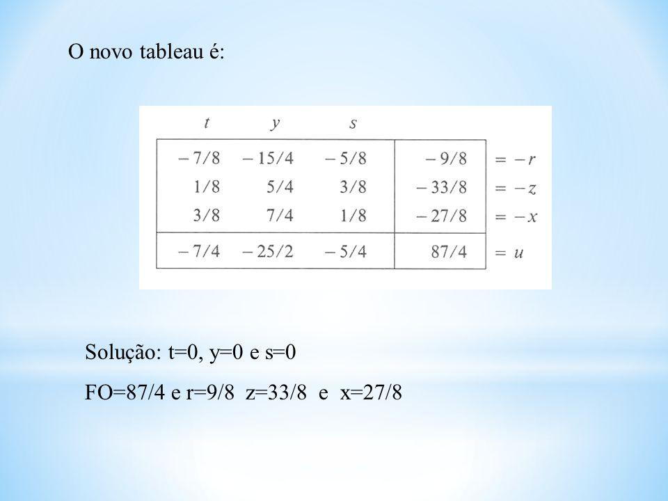 O novo tableau é: Solução: t=0, y=0 e s=0 FO=87/4 e r=9/8 z=33/8 e x=27/8