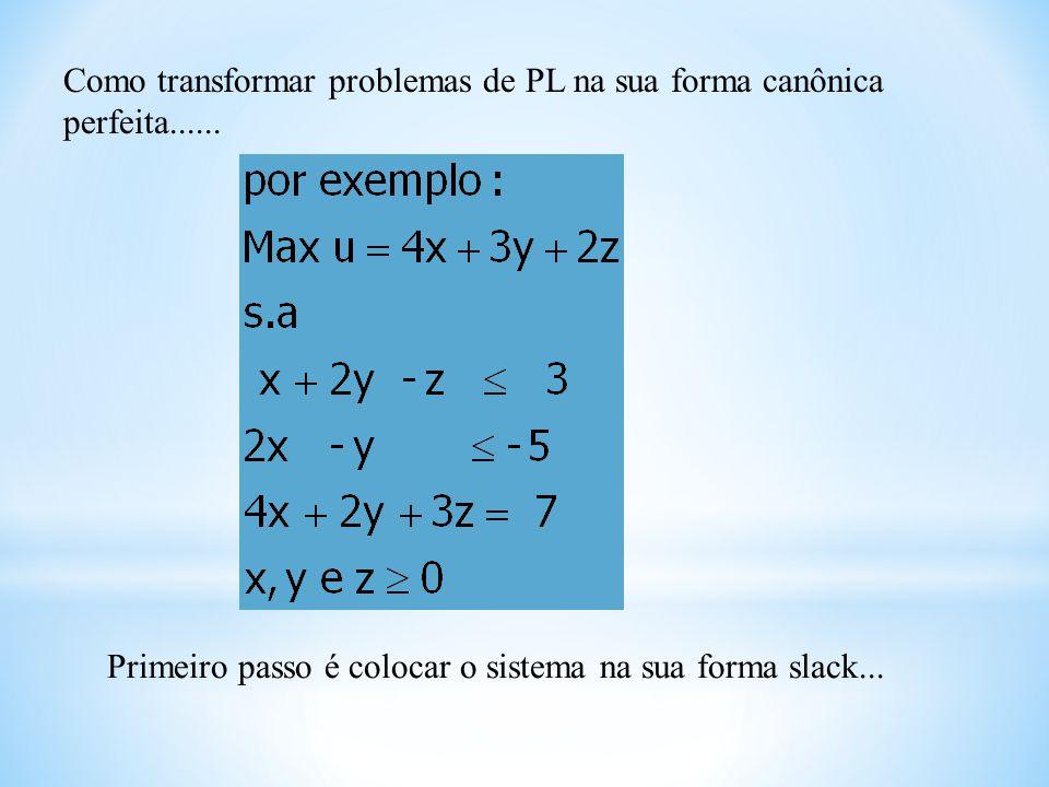 Como transformar problemas de PL na sua forma canônica perfeita...... Primeiro passo é colocar o sistema na sua forma slack...