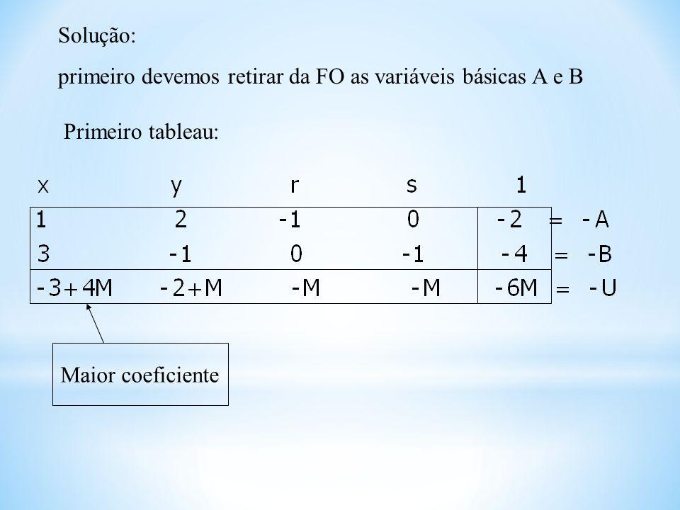 Solução: primeiro devemos retirar da FO as variáveis básicas A e B Maior coeficiente Primeiro tableau: