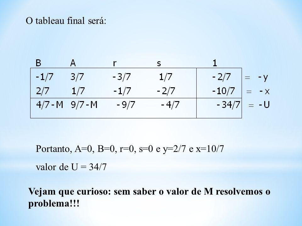 O tableau final será: Portanto, A=0, B=0, r=0, s=0 e y=2/7 e x=10/7 valor de U = 34/7 Vejam que curioso: sem saber o valor de M resolvemos o problema!