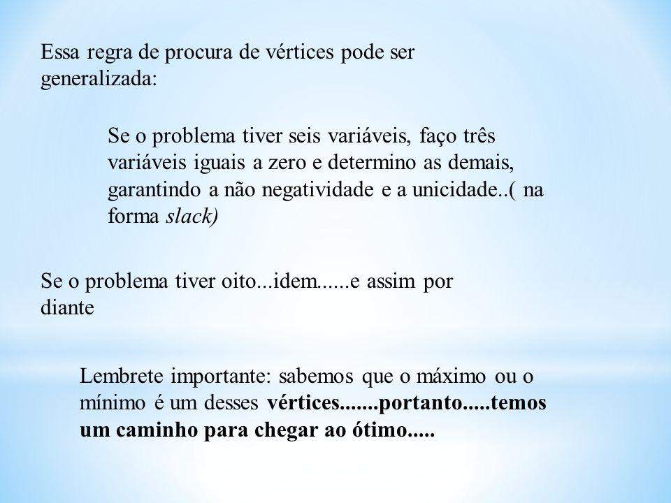 Vamos ver agora o Método Simplex Os problemas que serão resolvidos possuem a seguinte forma: Atenção (problema padrão): em geral vamos max u e as restrições são do tipo menor igual; a não negatividade pode não ser necessária, mas isso é um caso especial...