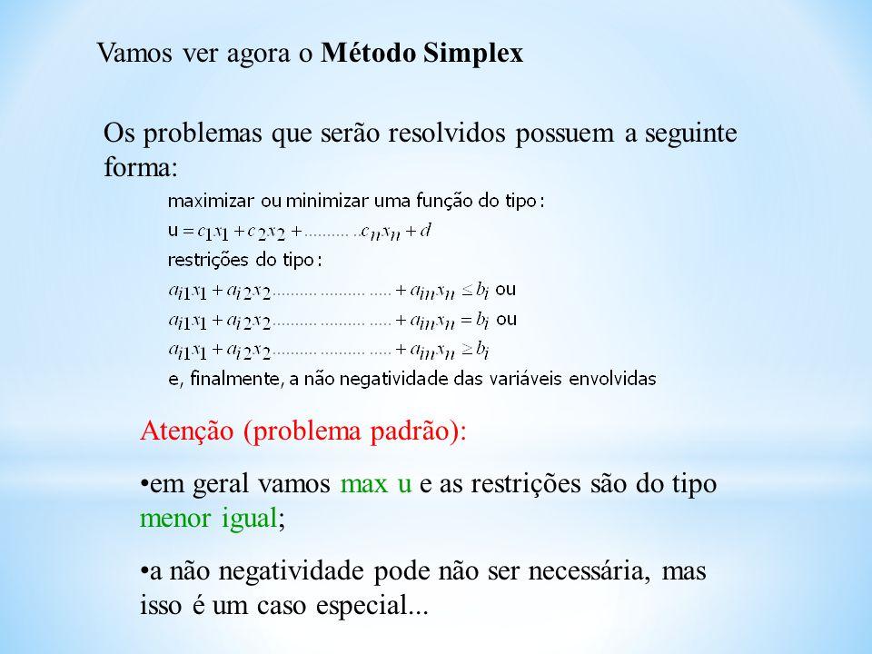 Vamos ver agora o Método Simplex Os problemas que serão resolvidos possuem a seguinte forma: Atenção (problema padrão): em geral vamos max u e as rest