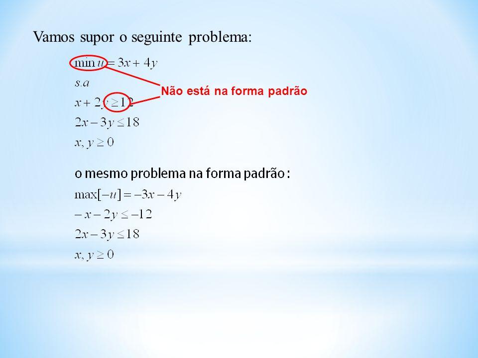 Duas questões importantes: as variáveis artificiais precisam ser iguais a zero para validade das inequações caso apareçam variáveis básicas (VBs) na FO o Método Simplex não se aplica, neste caso deve-se resolver um problema equivalente, sem VB na FO Vamos resolver.