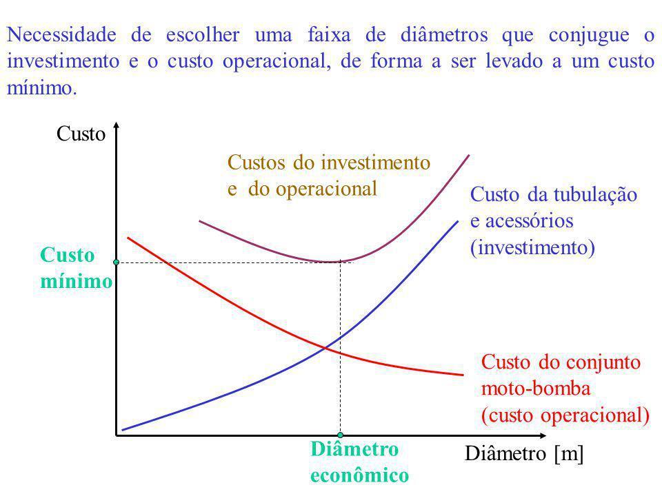 Necessidade de escolher uma faixa de diâmetros que conjugue o investimento e o custo operacional, de forma a ser levado a um custo mínimo.