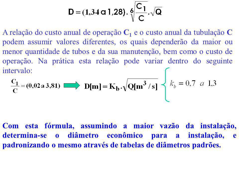 Observações sobre a Fórmula de Bresse Eq.