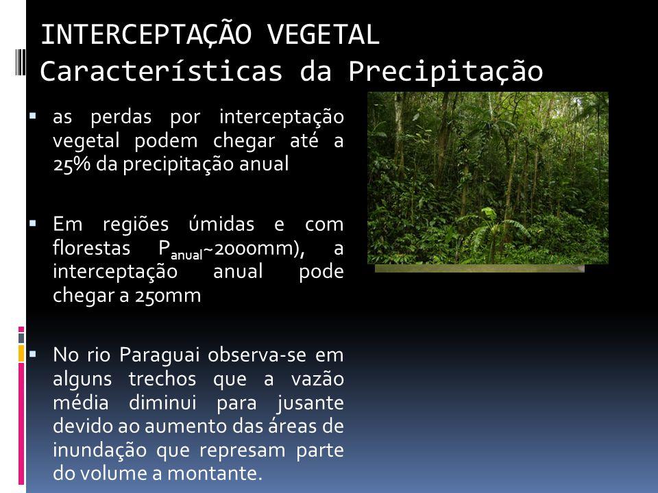 INTERCEPTAÇÃO VEGETAL Características da Precipitação as perdas por interceptação vegetal podem chegar até a 25% da precipitação anual Em regiões úmid