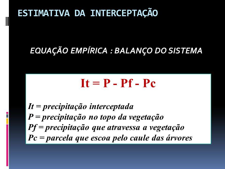 ESTIMATIVA DA INTERCEPTAÇÃO EQUAÇÃO EMPÍRICA : BALANÇO DO SISTEMA It = P - Pf - Pc It = precipitação interceptada P = precipitação no topo da vegetação Pf = precipitação que atravessa a vegetação Pc = parcela que escoa pelo caule das árvores