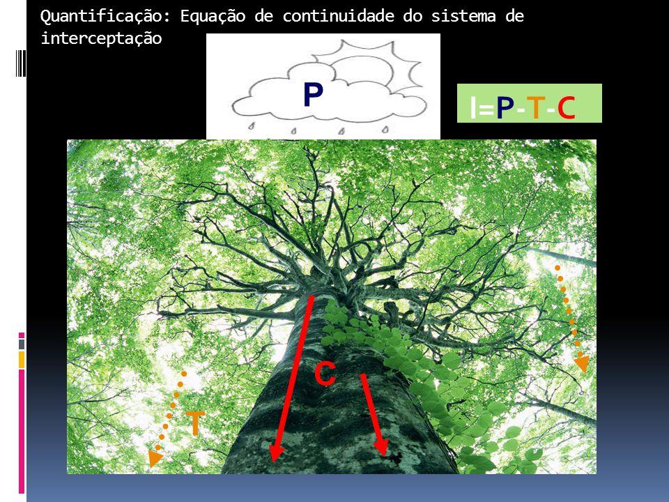 Quantificação: Equação de continuidade do sistema de interceptação I=P-T-C P C T