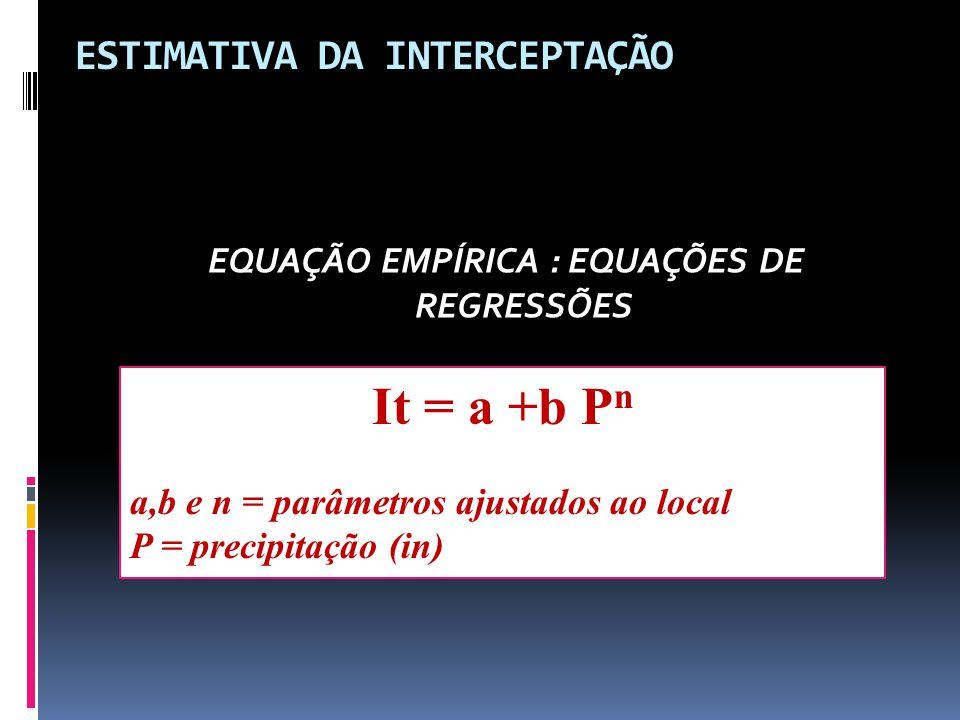 ESTIMATIVA DA INTERCEPTAÇÃO EQUAÇÃO EMPÍRICA : EQUAÇÕES DE REGRESSÕES It = a +b P n a,b e n = parâmetros ajustados ao local P = precipitação (in)