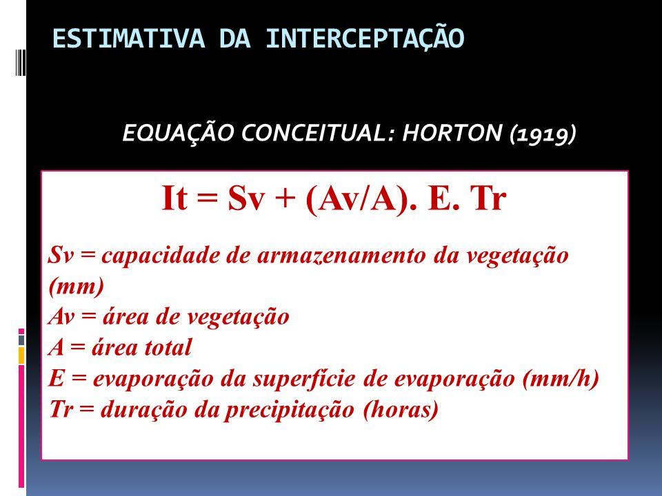 ESTIMATIVA DA INTERCEPTAÇÃO EQUAÇÃO CONCEITUAL: HORTON (1919) It = Sv + (Av/A). E. Tr Sv = capacidade de armazenamento da vegetação (mm) Av = área de