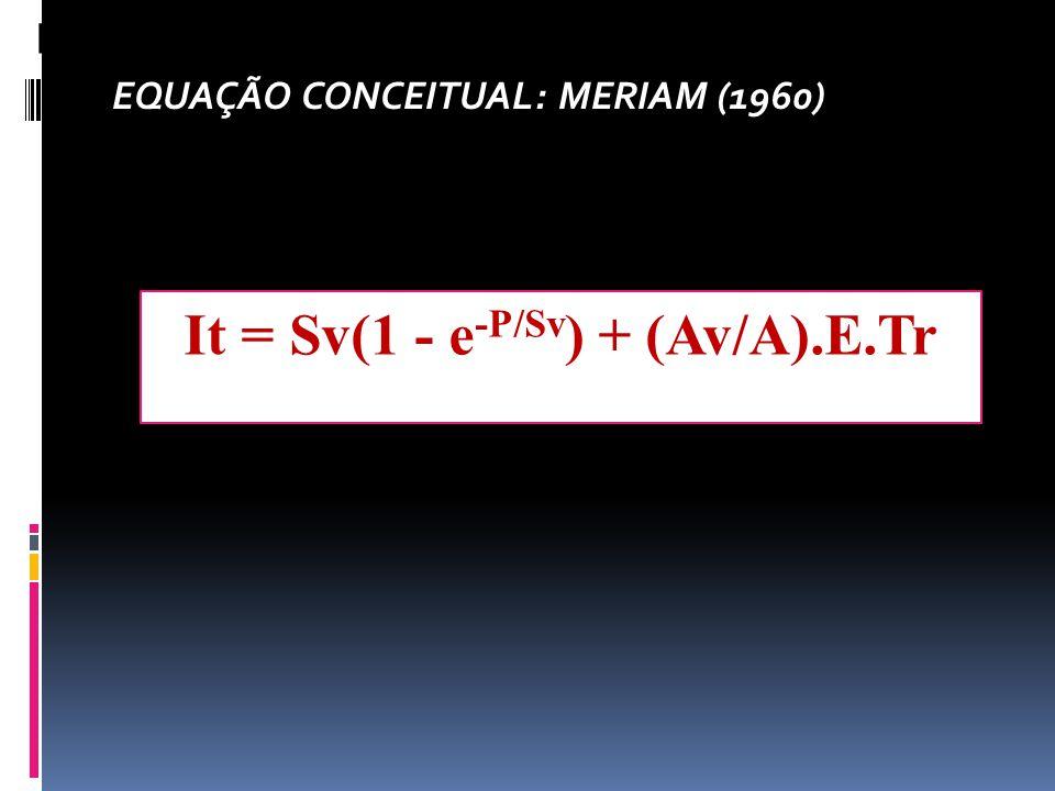 EQUAÇÃO CONCEITUAL: MERIAM (1960) It = Sv(1 - e -P/Sv ) + (Av/A).E.Tr ESTIMATIVA DA INTERCEPTAÇÃO