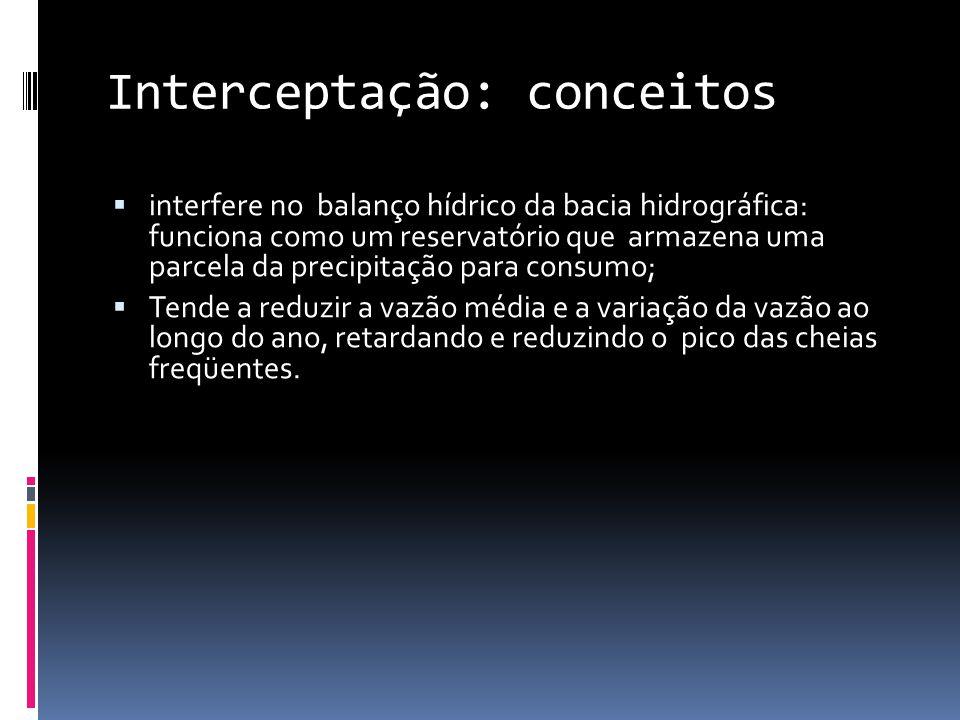 Interceptação: conceitos interfere no balanço hídrico da bacia hidrográfica: funciona como um reservatório que armazena uma parcela da precipitação pa