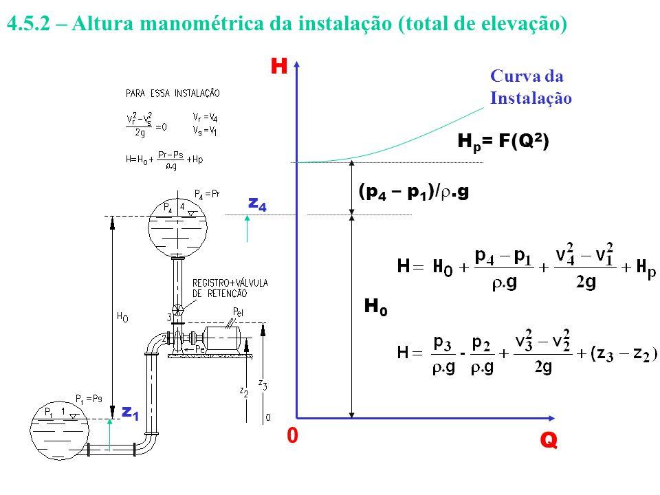 Q H H p = F(Q 2 ) (p 4 – p 1 )/.g H0H0 z1z1 z4z4 Curva da Instalação 0 4.5.2 – Altura manométrica da instalação (total de elevação)