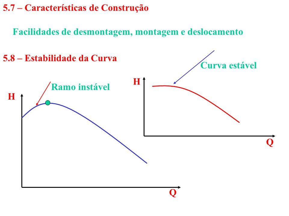 5.7 – Características de Construção Facilidades de desmontagem, montagem e deslocamento 5.8 – Estabilidade da Curva H Q Ramo instável H Q Curva estáve