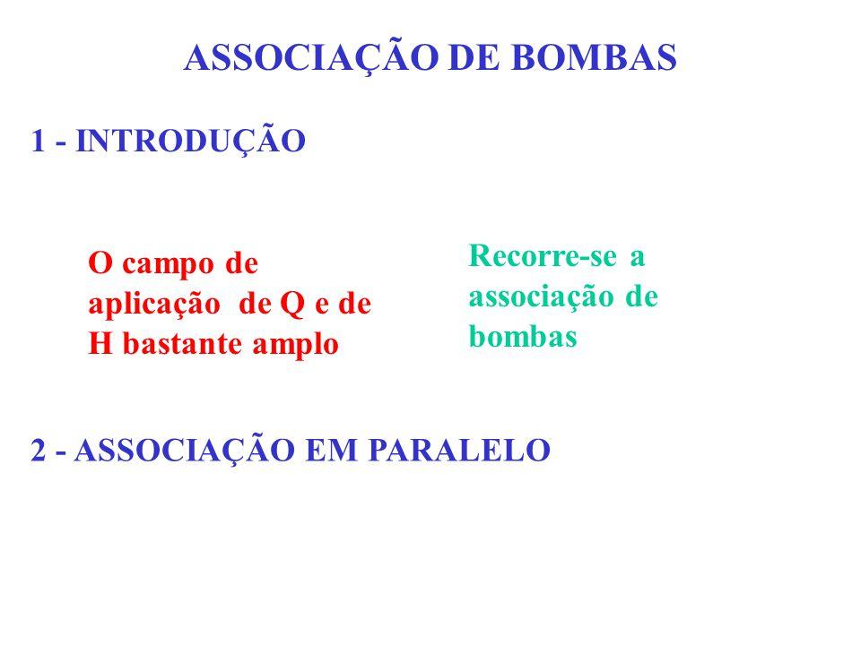 ASSOCIAÇÃO DE BOMBAS 1 - INTRODUÇÃO O campo de aplicação de Q e de H bastante amplo Recorre-se a associação de bombas 2 - ASSOCIAÇÃO EM PARALELO