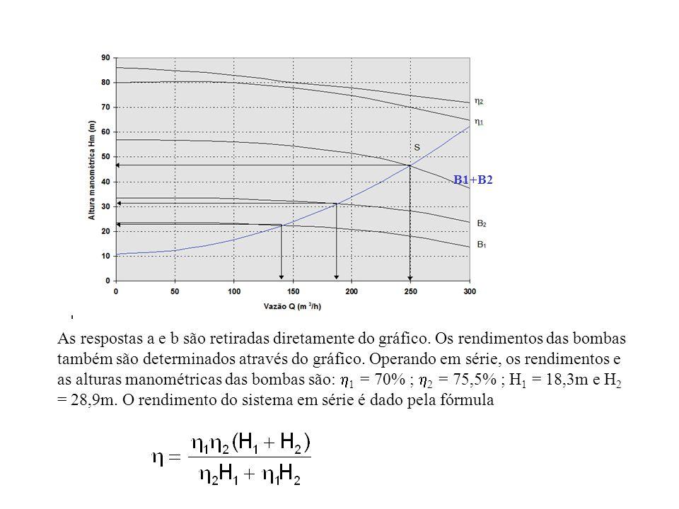 B1+B2 As respostas a e b são retiradas diretamente do gráfico. Os rendimentos das bombas também são determinados através do gráfico. Operando em série