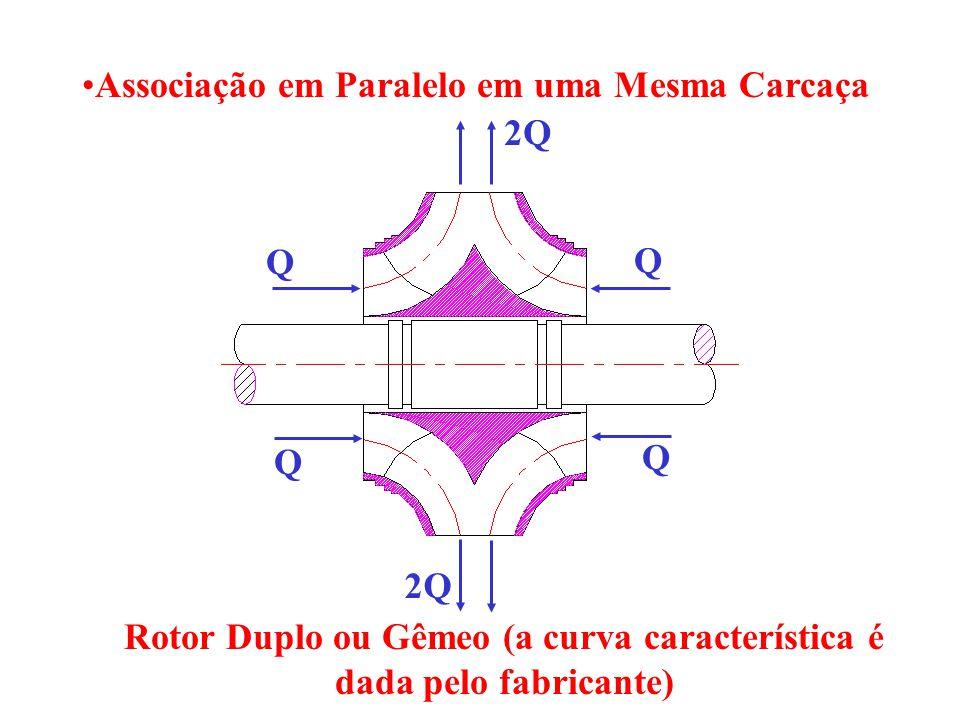 Para determinação do solicitado é necessário traçar a curva característica do sistema determinada através da equação H m = H g + h T Comprimento equivalente na sucção: 1 válvula de pé com crivo39,0 m 1 cotovelo de 90 o de raio longo 3,4 m 1 redução excêntrica 1,0 m Comprimento real da tubulação de sucção 6,0 m Comprimento virtual da tubulação de sucção49,4 m Comprimento equivalente no recalque: 1 redução excêntrica 1,0 m 1 válvula de retenção pesada 19,3 m 3 cotovelos de 90 o de raio longo 10,2 m 2 cotovelos de 45 o de raio longo 4,6 m Comprimento real da tubulação de recalque674,0 m Comprimento virtual da tub.